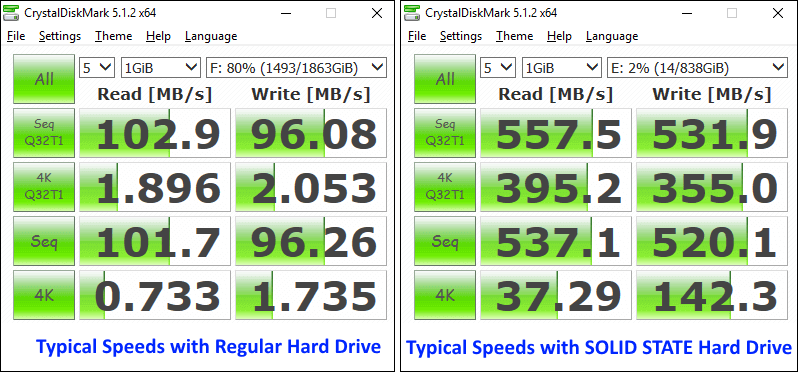 Results from typical speed test